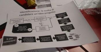 170323 25 Loppiano Corso Insegnanti SEC 05 rid
